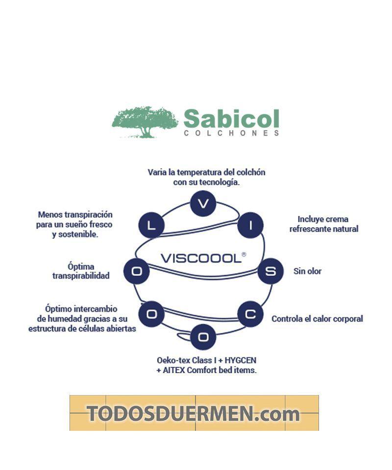 Almohada Viscool Sabicol TodosDuermen