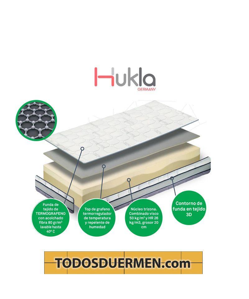 Colchon Termotech-Grafeno Hukla
