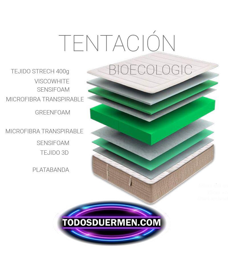 Ficha técnica Colchón Viscoelástico Bio Ecologic Tentación Doble Firmeza TodosDuermen.Com
