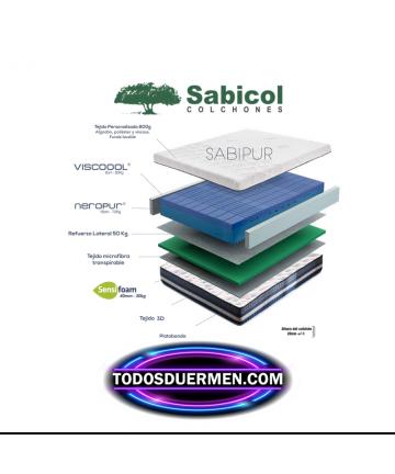Colchón Sabipur Ficha técnica Tecnología Ecológica-Sabicol TodosDuermen.com